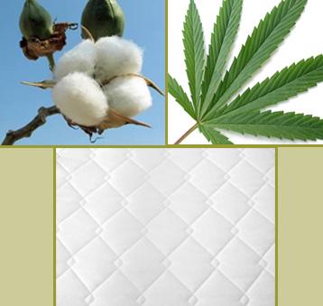 vegan mattress, Why Choose a Vegan & Wool Free Natural Mattress?, INNATURE
